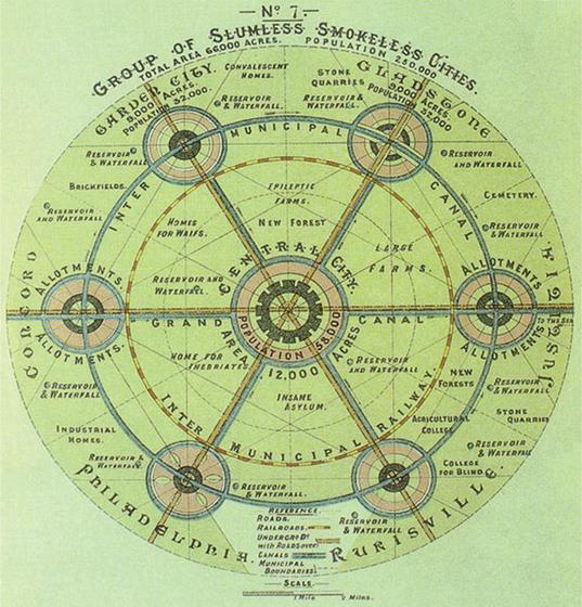Gratis vitenskapelig astrologi kamp gjørnakshatra kamp gjør tabellen