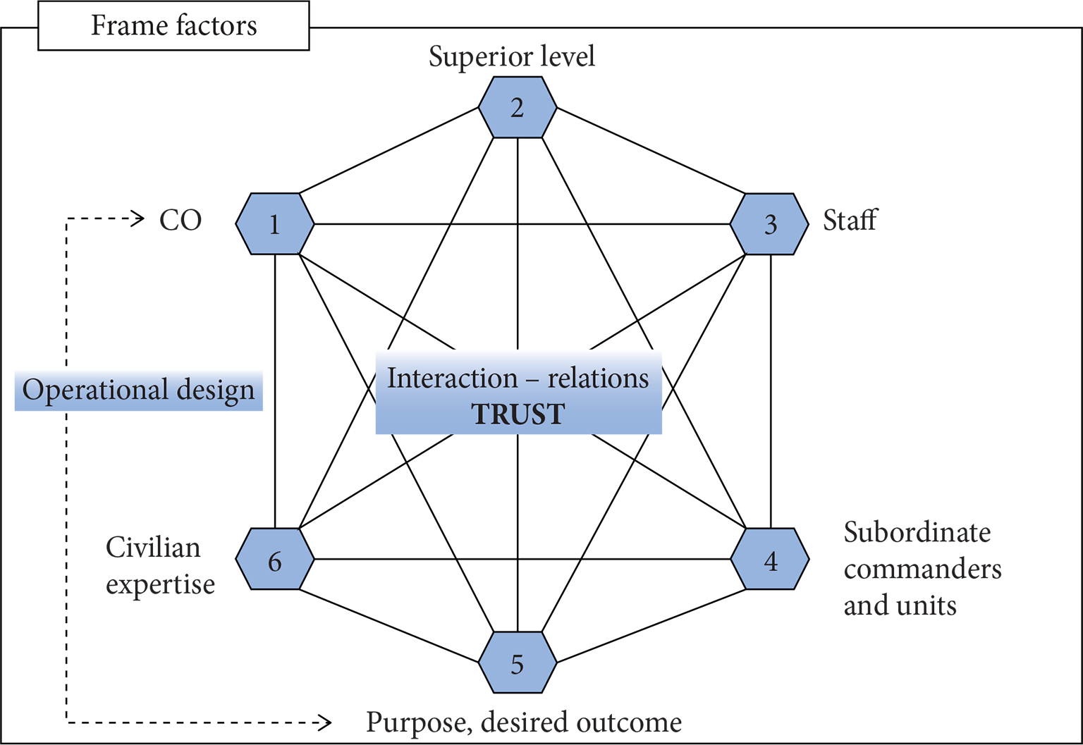 Klein sexual orientation grid pdf to excel