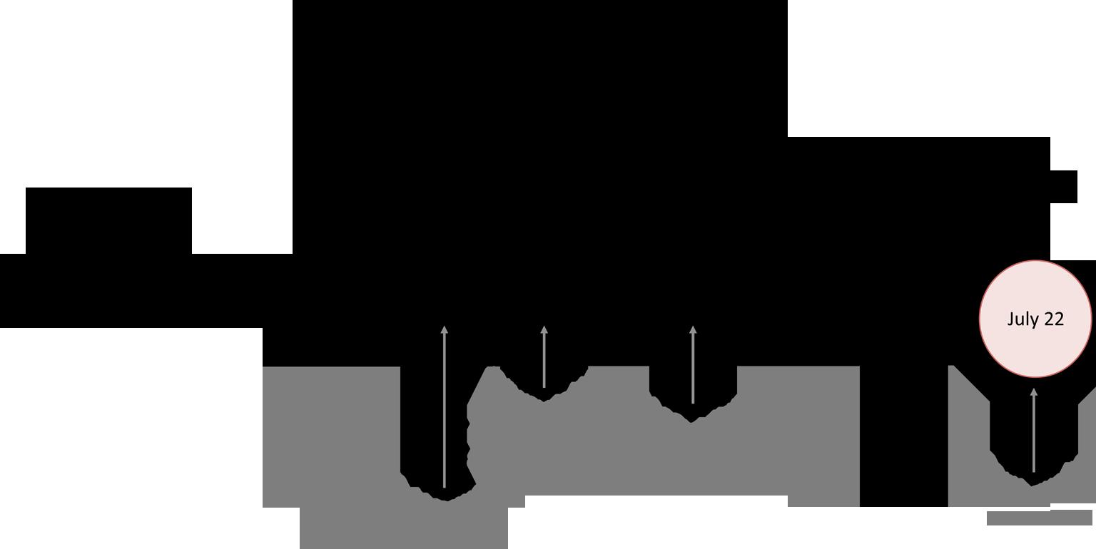 Deksel av Torino Carbon dating 2010